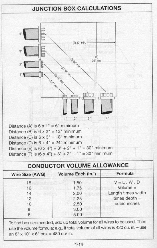 Astonishing Dewalt Wiring Diagrams Professional Pocket Reference Wiring Database Wedabyuccorg